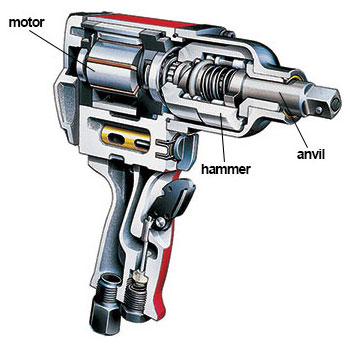 Cutaway drawing of an impact wrench, showing the interior parts